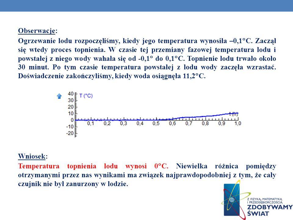 Obserwacje: Ogrzewanie lodu rozpoczęliśmy, kiedy jego temperatura wynosiła –0,1C.