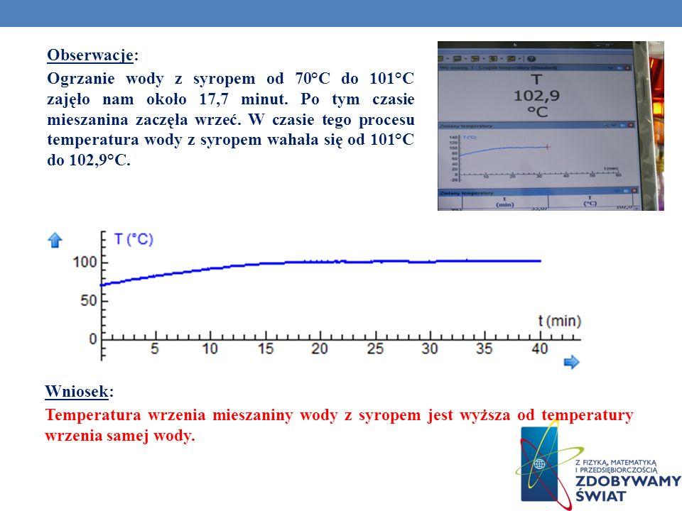 Obserwacje: Ogrzanie wody z syropem od 70°C do 101°C zajęło nam około 17,7 minut. Po tym czasie mieszanina zaczęła wrzeć. W czasie tego procesu temperatura wody z syropem wahała się od 101°C do 102,9°C.