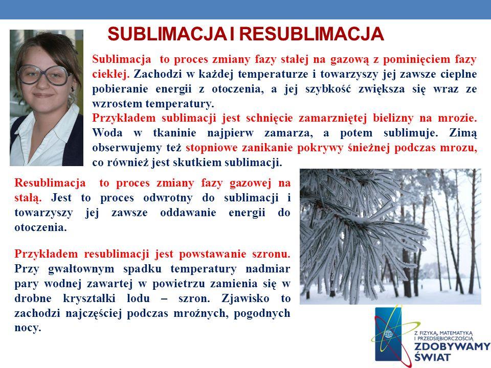 Sublimacja i resublimacja