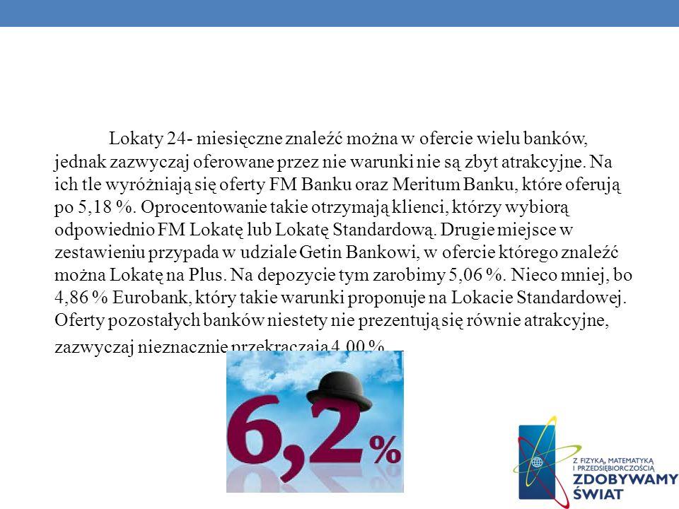Lokaty 24- miesięczne znaleźć można w ofercie wielu banków, jednak zazwyczaj oferowane przez nie warunki nie są zbyt atrakcyjne.