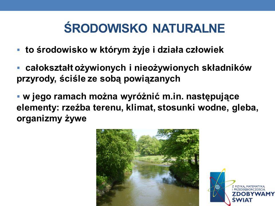 Środowisko naturalne to środowisko w którym żyje i działa człowiek