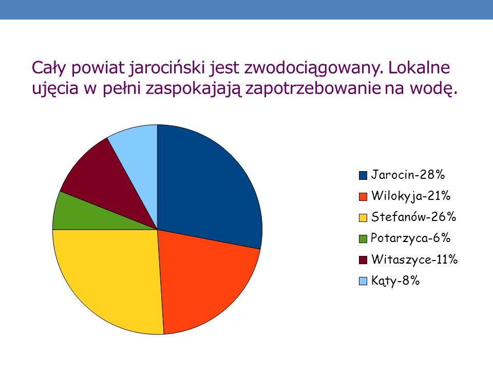 Cały powiat jarociński jest zwodociągowany