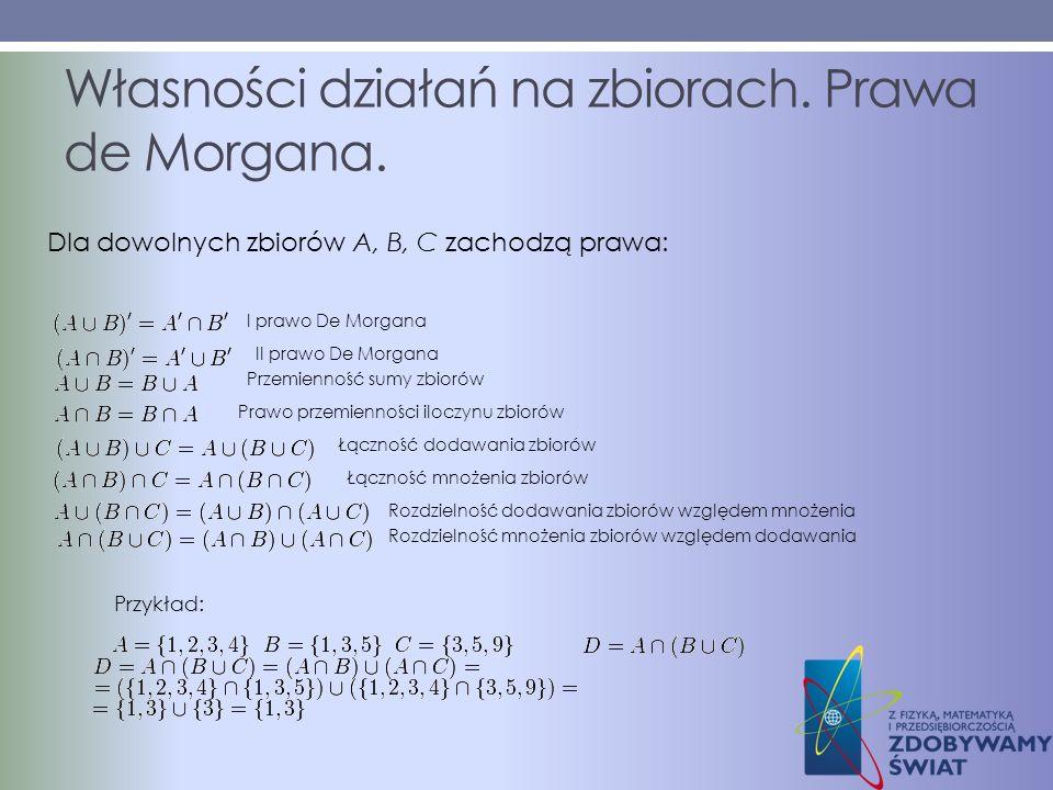 Własności działań na zbiorach. Prawa de Morgana.