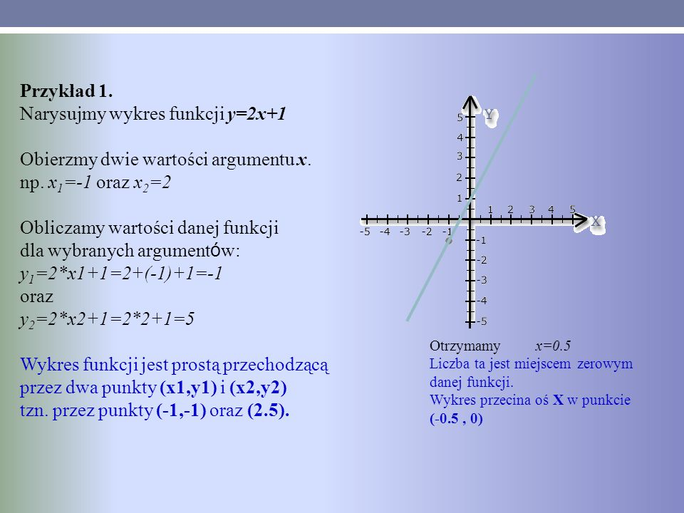 Narysujmy wykres funkcji y=2x+1