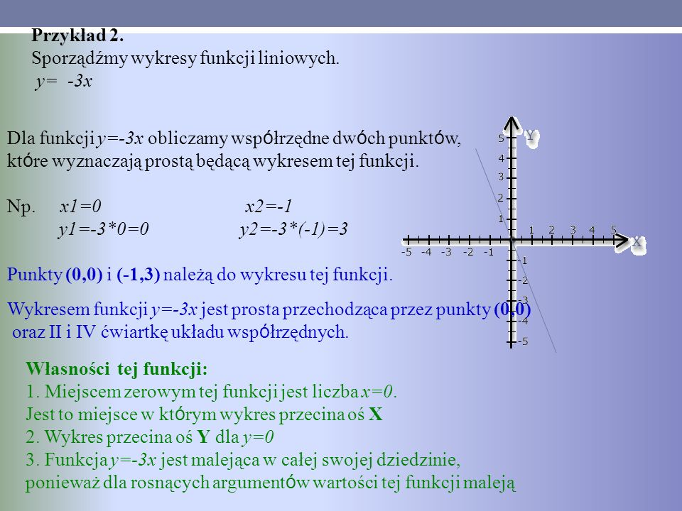 Przykład 2. Sporządźmy wykresy funkcji liniowych. y= -3x.
