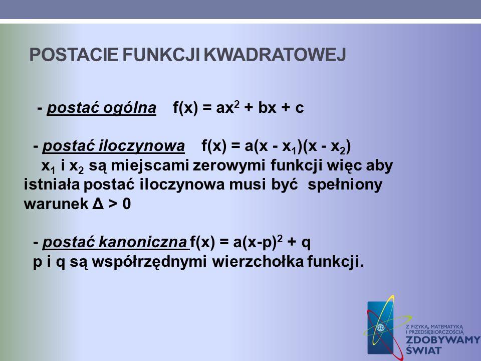Postacie funkcji kwadratowej
