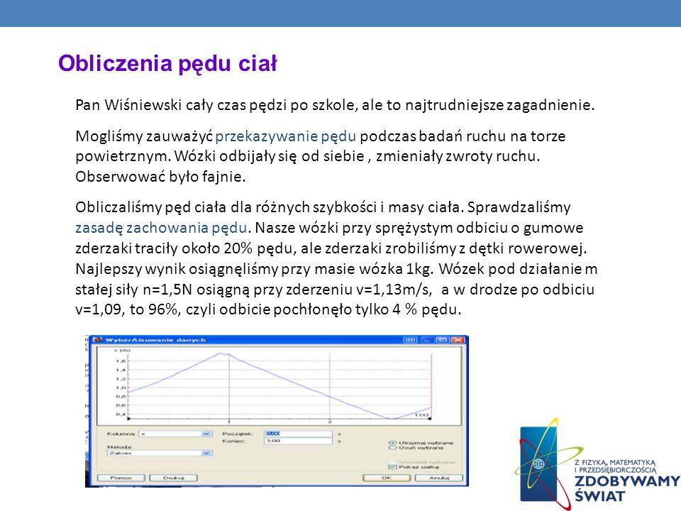 Obliczenia pędu ciał Pan Wiśniewski cały czas pędzi po szkole, ale to najtrudniejsze zagadnienie.
