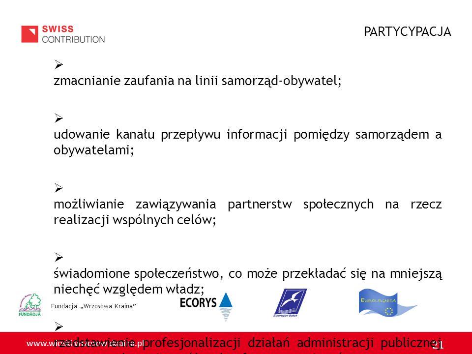 PARTYCYPACJA w zmacnianie zaufania na linii samorząd-obywatel; b udowanie kanału przepływu informacji pomiędzy samorządem a obywatelami;