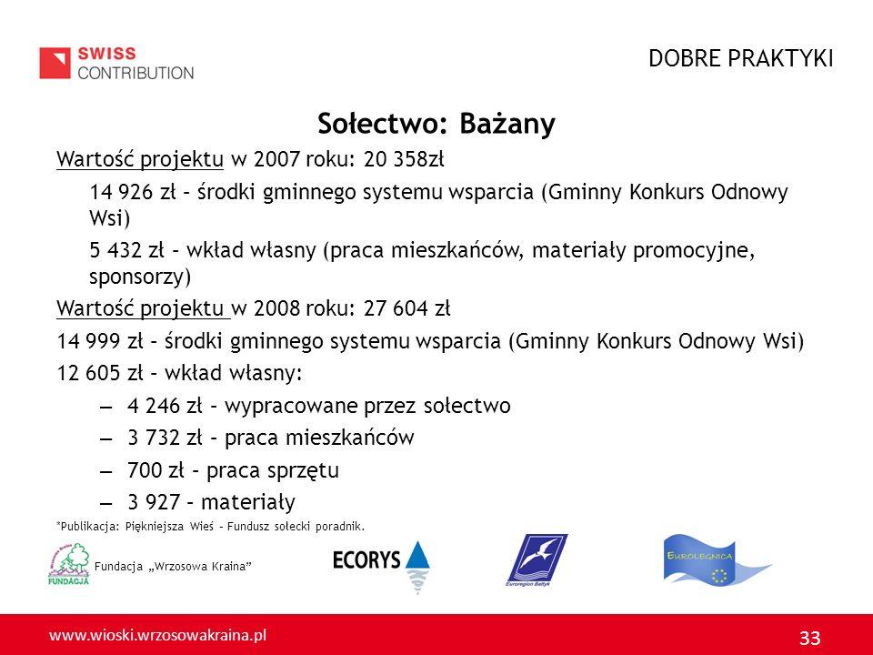 Sołectwo: Bażany DOBRE PRAKTYKI Wartość projektu w 2007 roku: 20 358zł