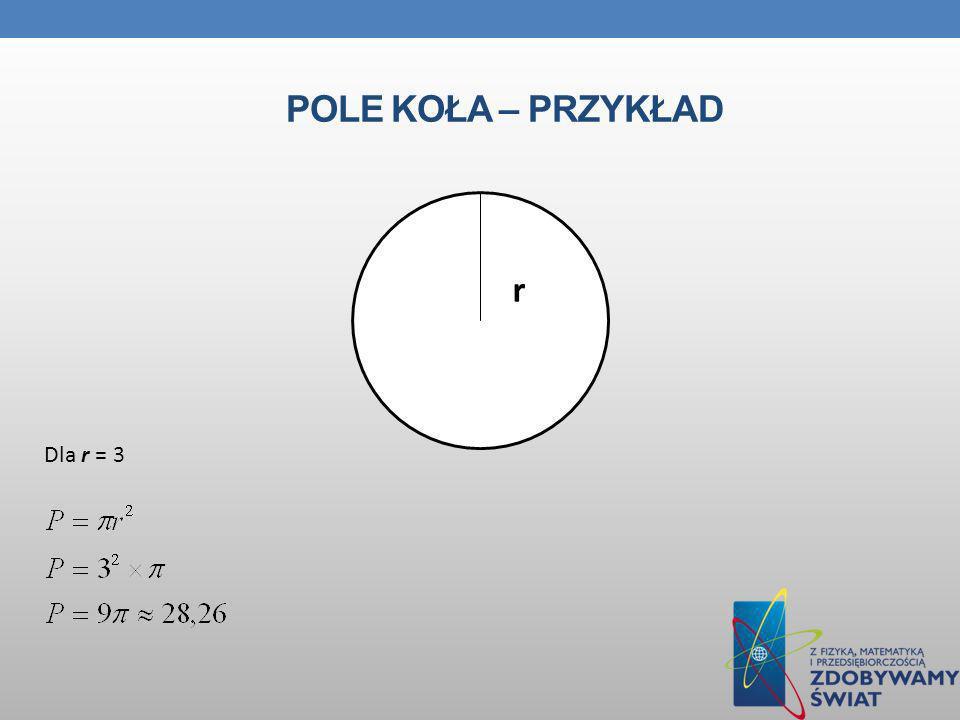 Pole koła – przykład r Dla r = 3