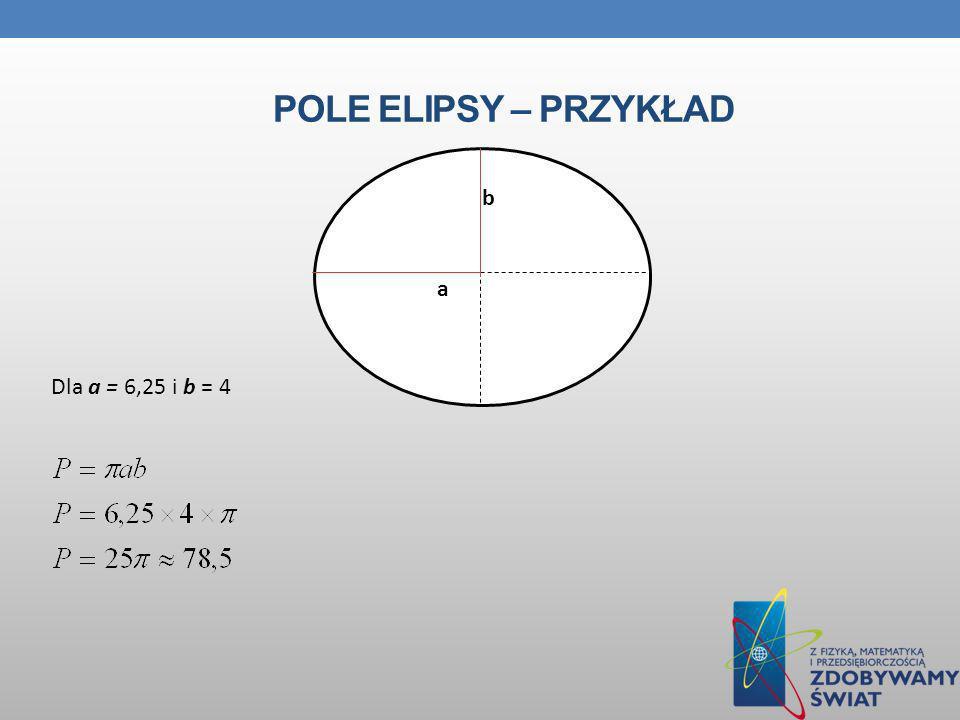 Pole elipsy – przykład b a Dla a = 6,25 i b = 4
