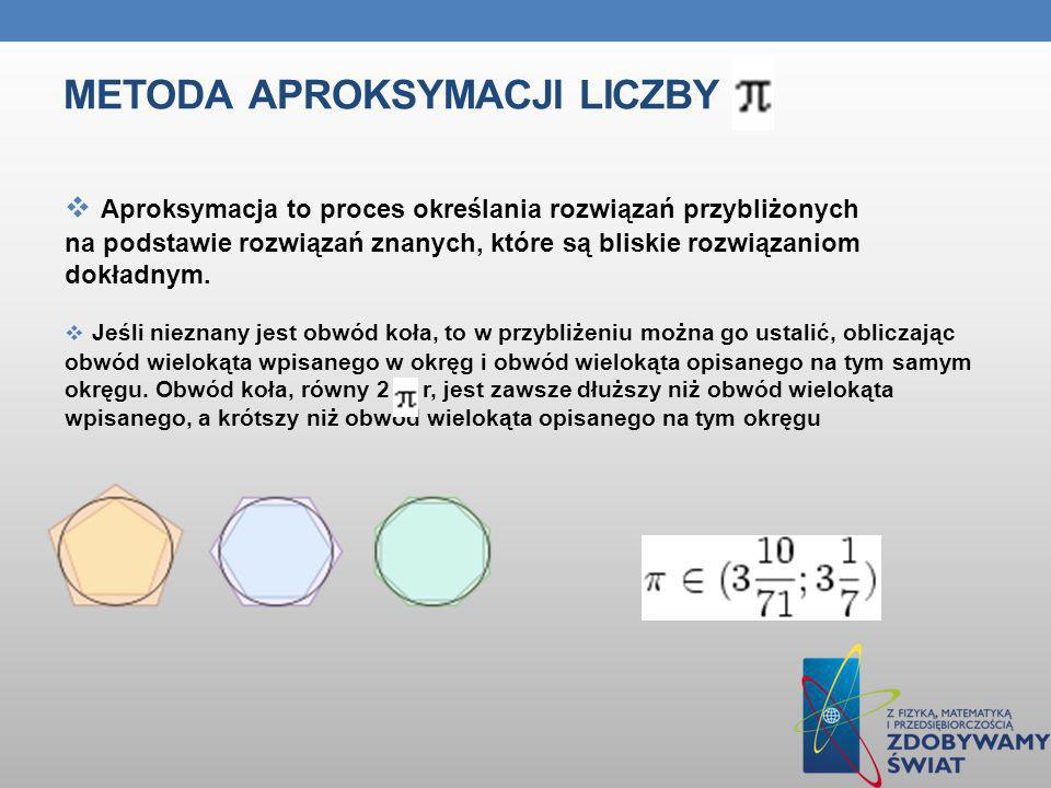 Metoda aproksymacji liczby