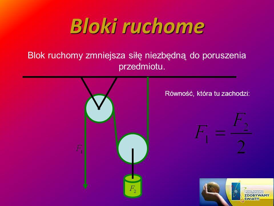 Bloki ruchome Blok ruchomy zmniejsza siłę niezbędną do poruszenia przedmiotu.