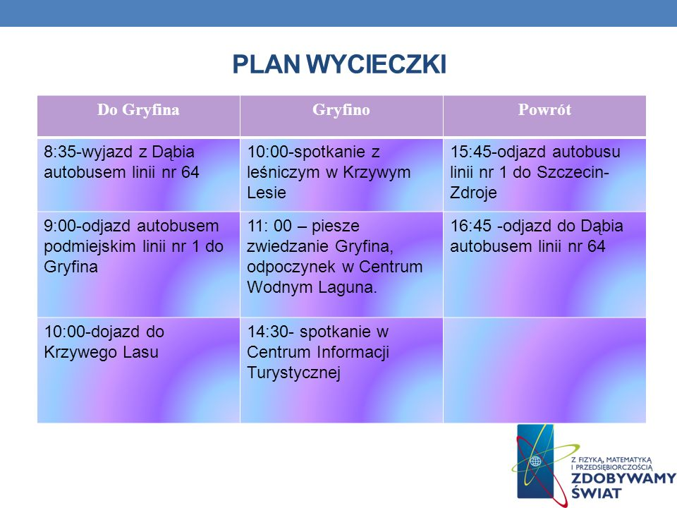 Plan wycieczki Do Gryfina Gryfino Powrót