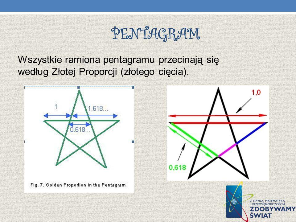 pentagram Wszystkie ramiona pentagramu przecinają się według Złotej Proporcji (złotego cięcia).