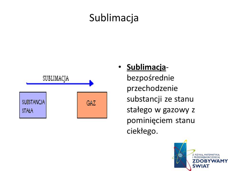 Sublimacja Sublimacja- bezpośrednie przechodzenie substancji ze stanu stałego w gazowy z pominięciem stanu ciekłego.