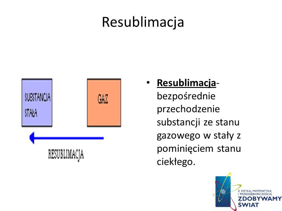 Resublimacja Resublimacja- bezpośrednie przechodzenie substancji ze stanu gazowego w stały z pominięciem stanu ciekłego.