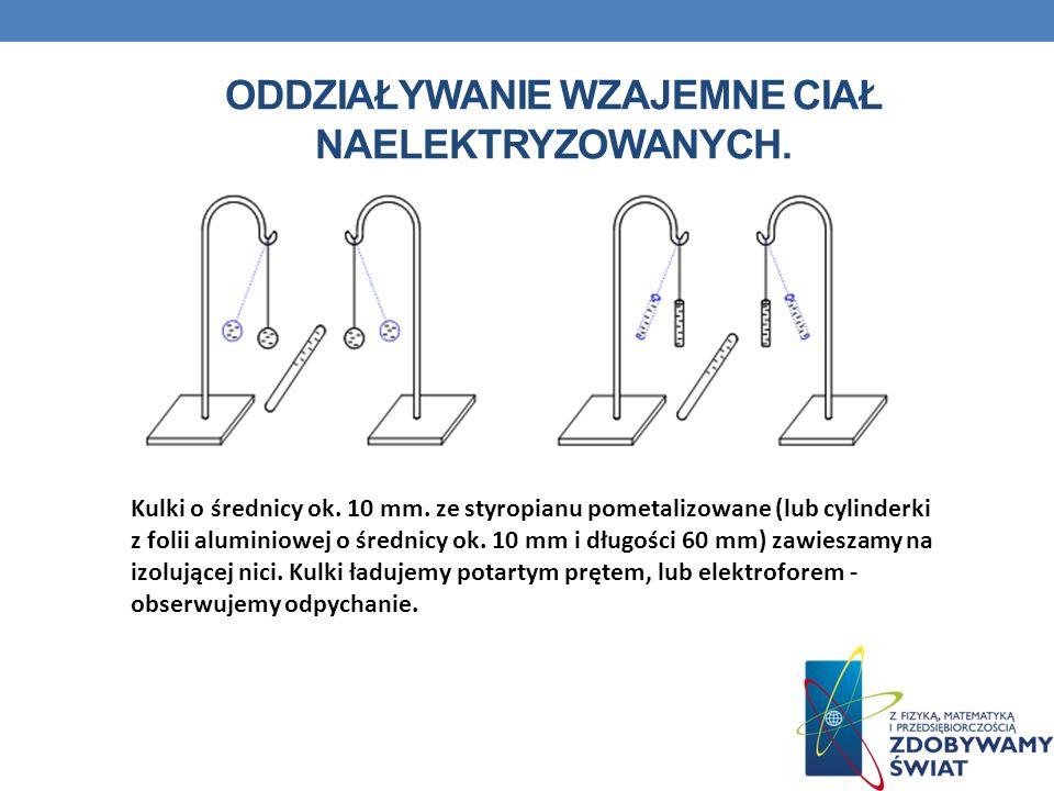 Oddziaływanie wzajemne ciał naelektryzowanych.