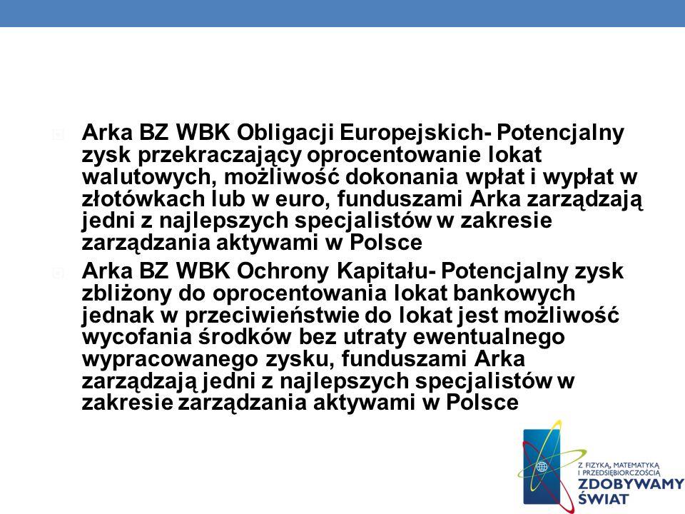 Arka BZ WBK Obligacji Europejskich- Potencjalny zysk przekraczający oprocentowanie lokat walutowych, możliwość dokonania wpłat i wypłat w złotówkach lub w euro, funduszami Arka zarządzają jedni z najlepszych specjalistów w zakresie zarządzania aktywami w Polsce
