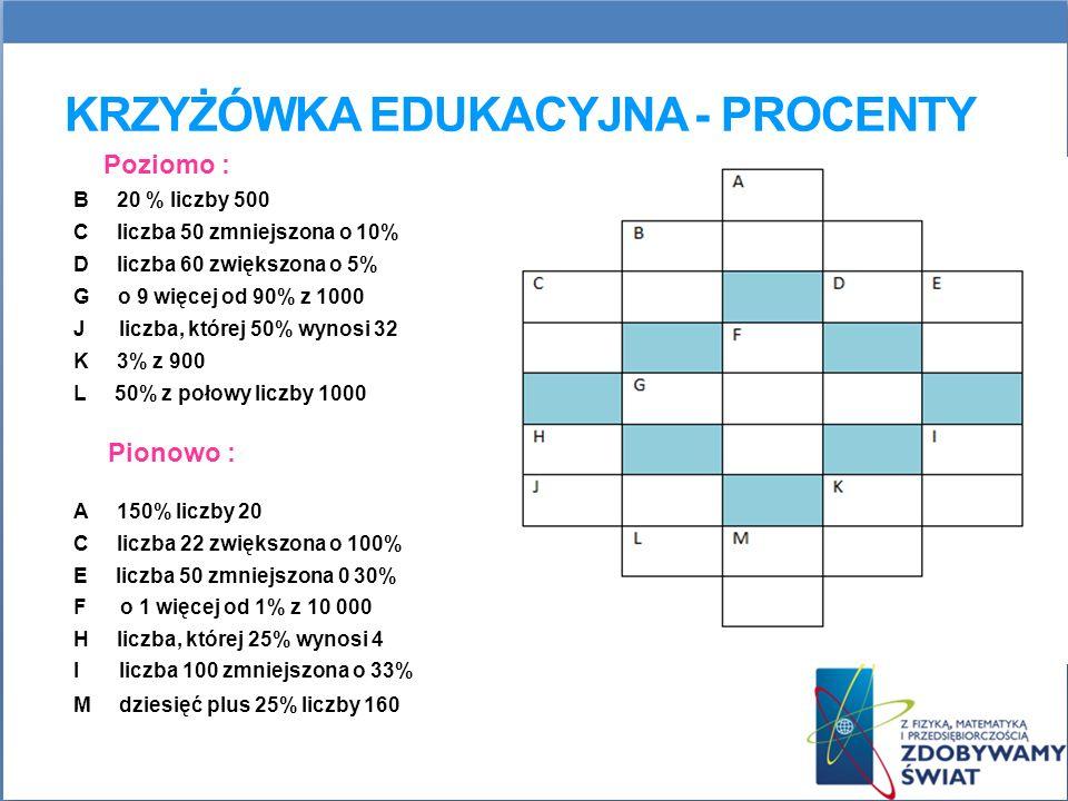 Krzyżówka edukacyjna - procenty