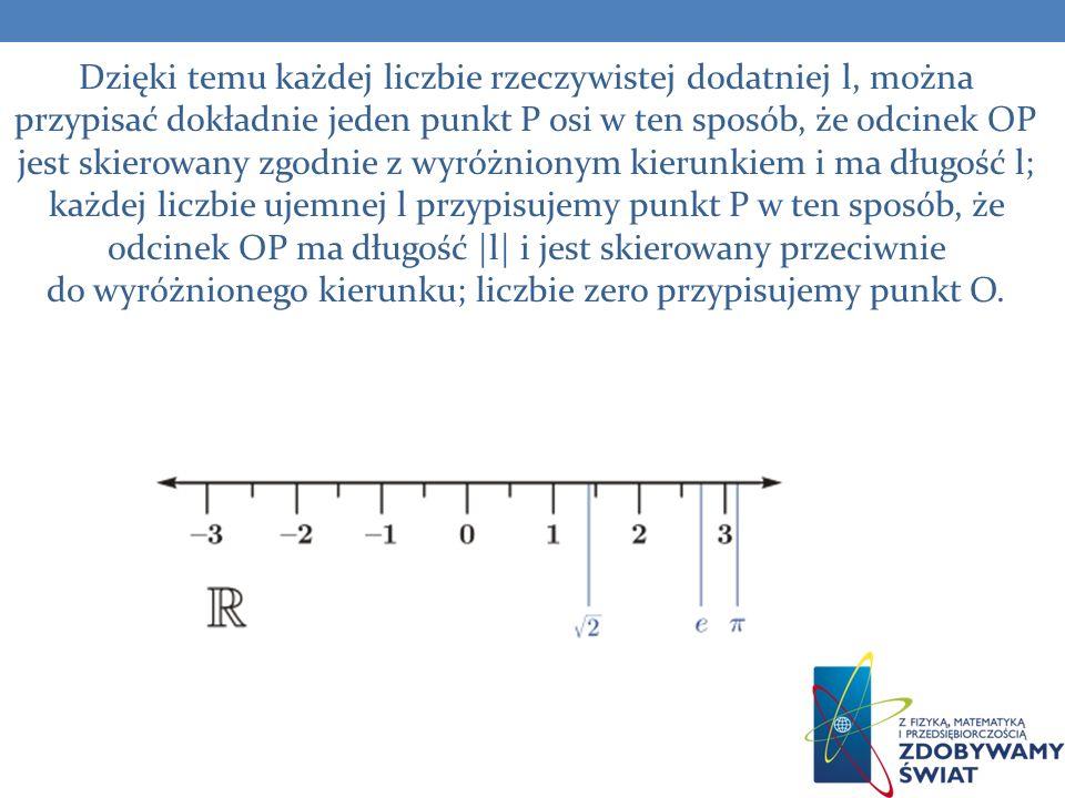 do wyróżnionego kierunku; liczbie zero przypisujemy punkt O.