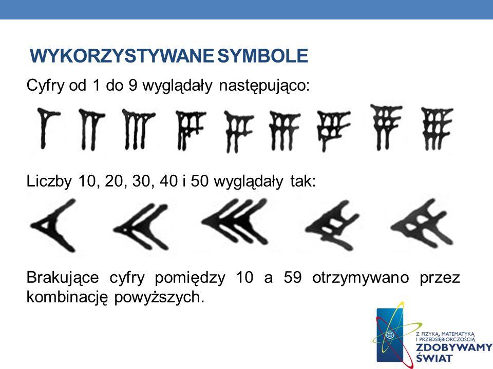 Wykorzystywane symbole