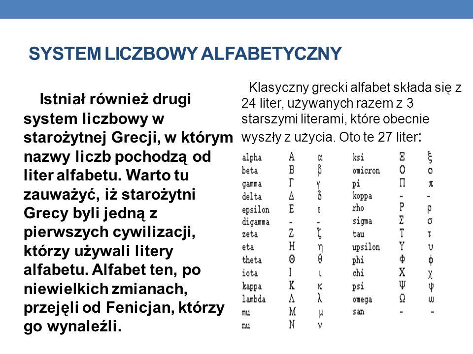 SYSTEM LICZBOWY ALFABETYCZNY