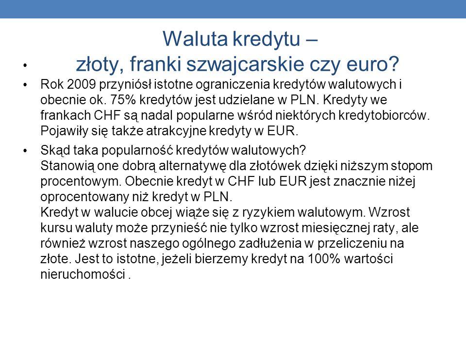 Waluta kredytu – złoty, franki szwajcarskie czy euro