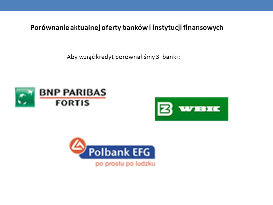 Porównanie aktualnej oferty banków i instytucji finansowych
