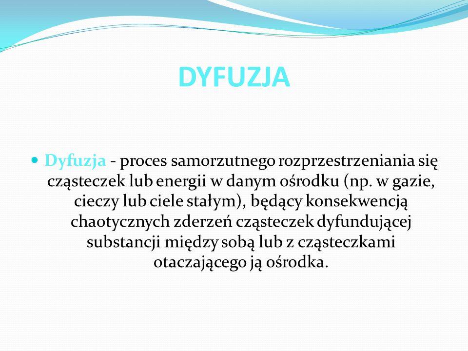 DYFUZJA