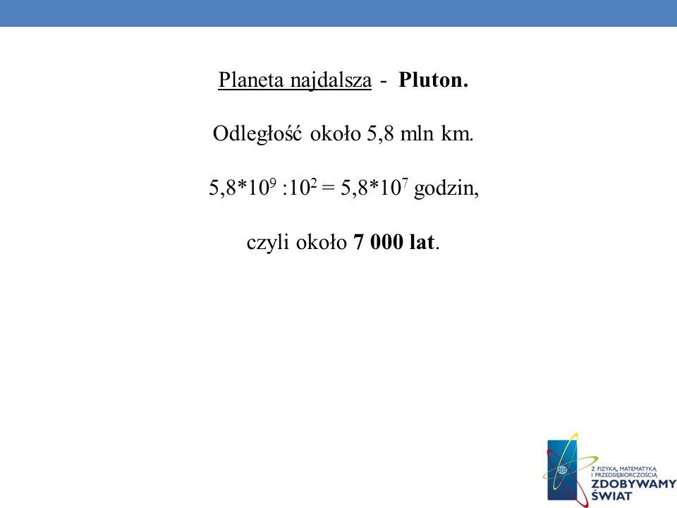 Planeta najdalsza - Pluton.