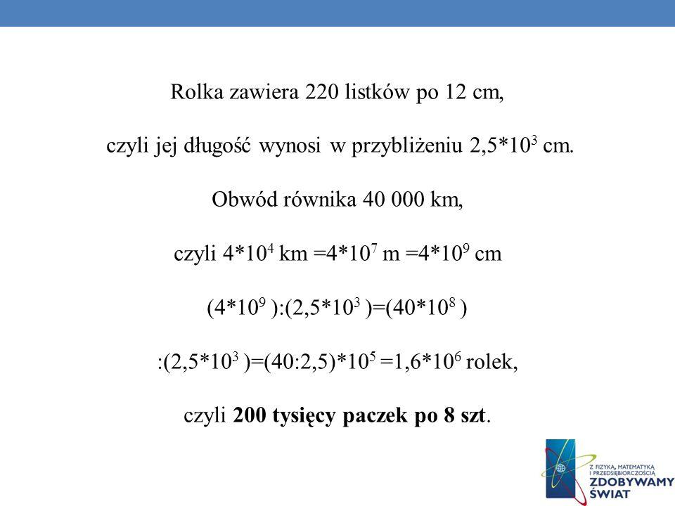 Rolka zawiera 220 listków po 12 cm,
