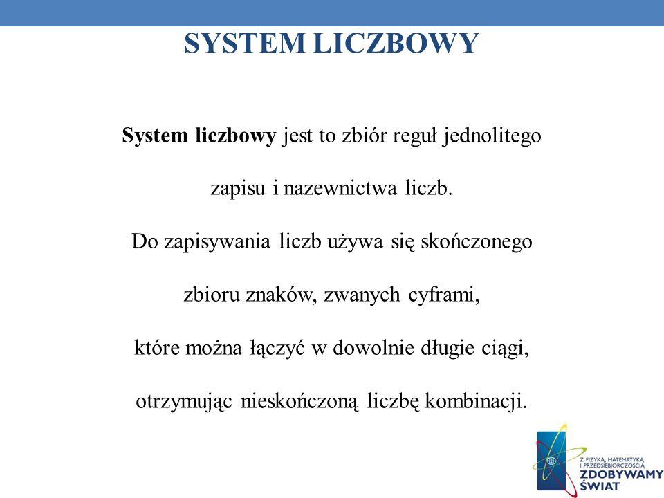 SYSTEM LICZBOWY System liczbowy jest to zbiór reguł jednolitego zapisu i nazewnictwa liczb.