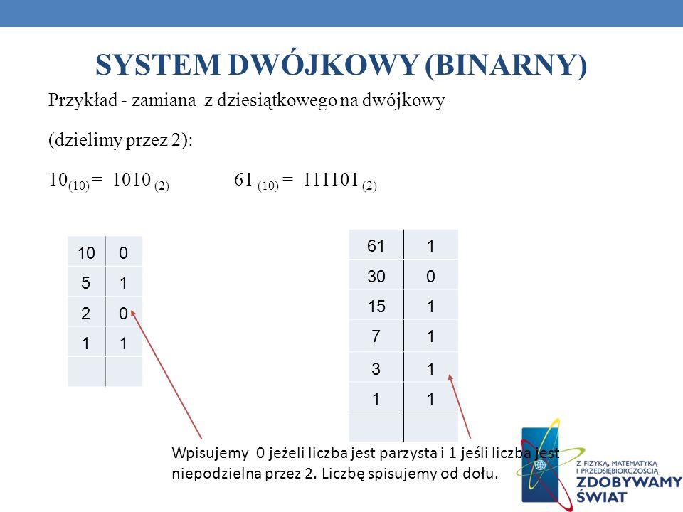 SYSTEM DWÓJKOWY (BINARNY)