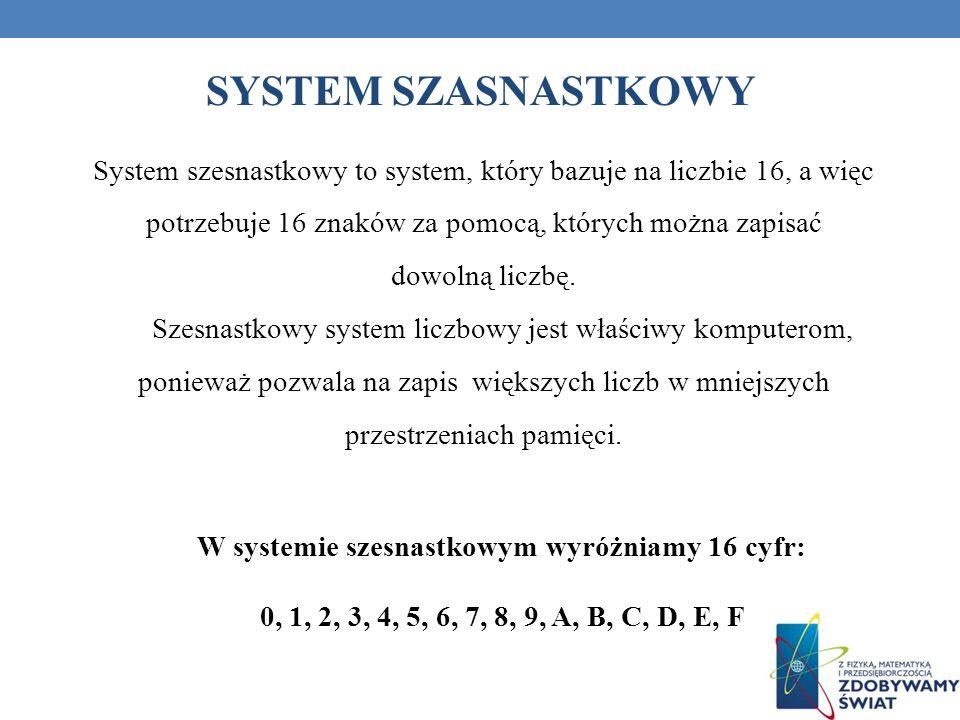 W systemie szesnastkowym wyróżniamy 16 cyfr: