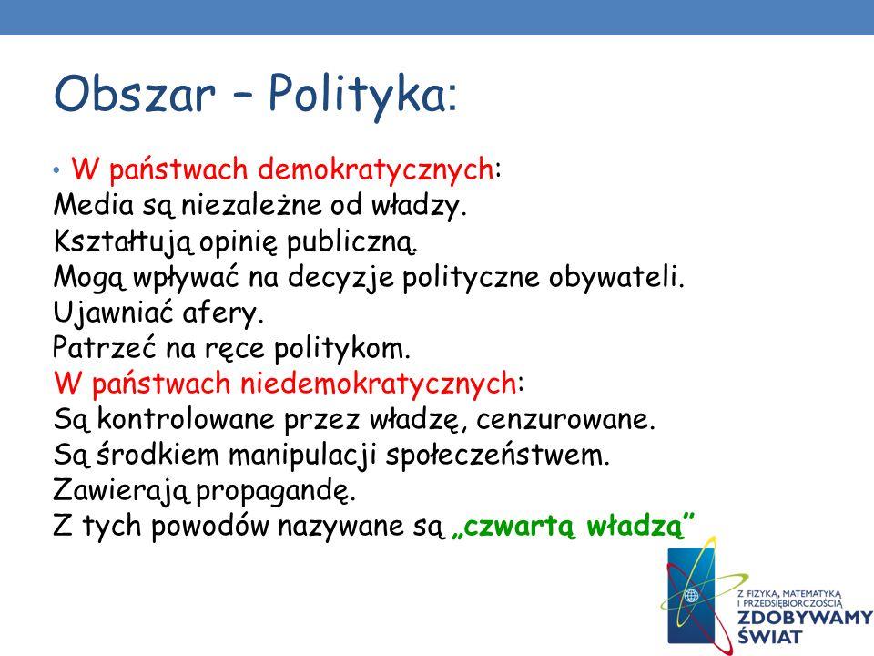 Obszar – Polityka: W państwach demokratycznych: