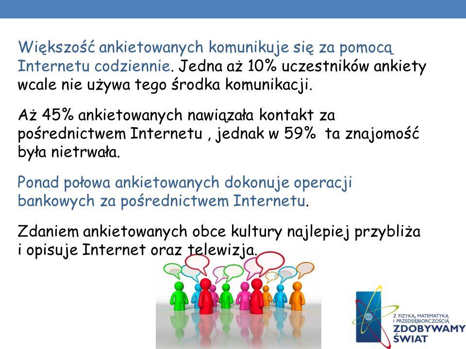 Większość ankietowanych komunikuje się za pomocą Internetu codziennie