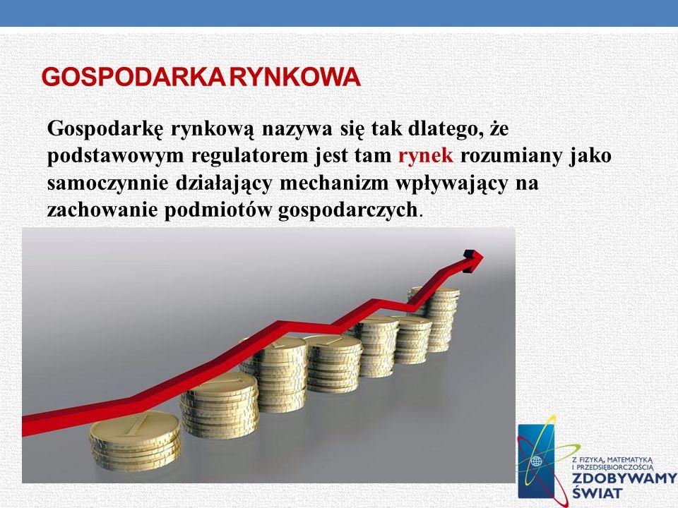Gospodarka rynkowa