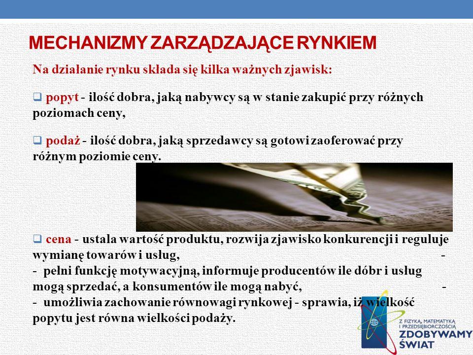 Mechanizmy zarządzające rynkiem
