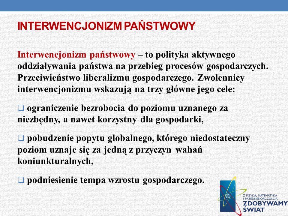 Interwencjonizm państwowy