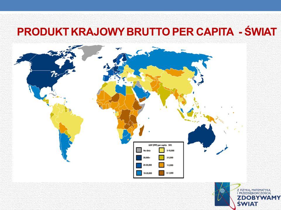 Produkt Krajowy brutto per capita - świat