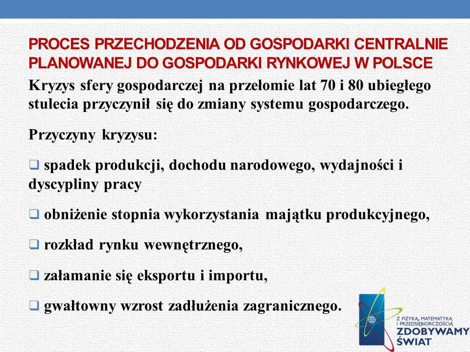 Proces przechodzenia od gospodarki centralnie planowanej do gospodarki rynkowej w Polsce