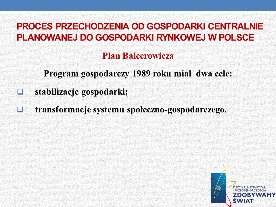 Program gospodarczy 1989 roku miał dwa cele: