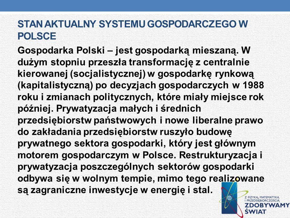 Stan aktualny systemu gospodarczego w Polsce