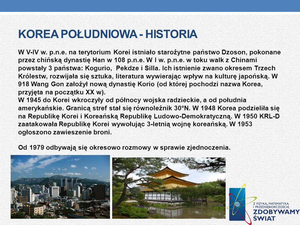 Korea południowa - historia