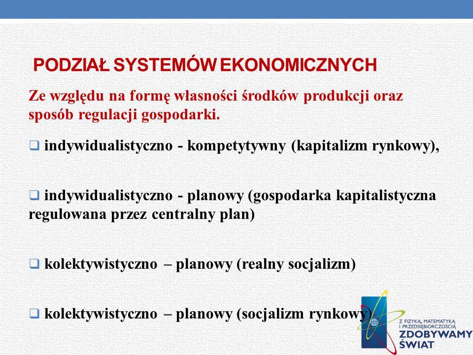 podział systemów ekonomicznych