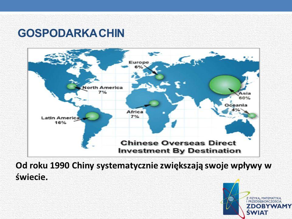 Gospodarka Chin Od roku 1990 Chiny systematycznie zwiększają swoje wpływy w świecie.