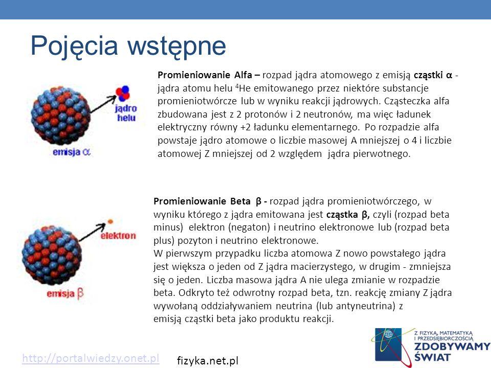 Pojęcia wstępne http://portalwiedzy.onet.pl fizyka.net.pl