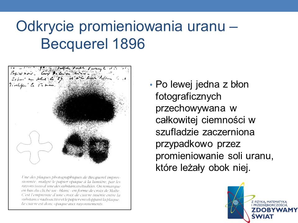 Odkrycie promieniowania uranu – Becquerel 1896