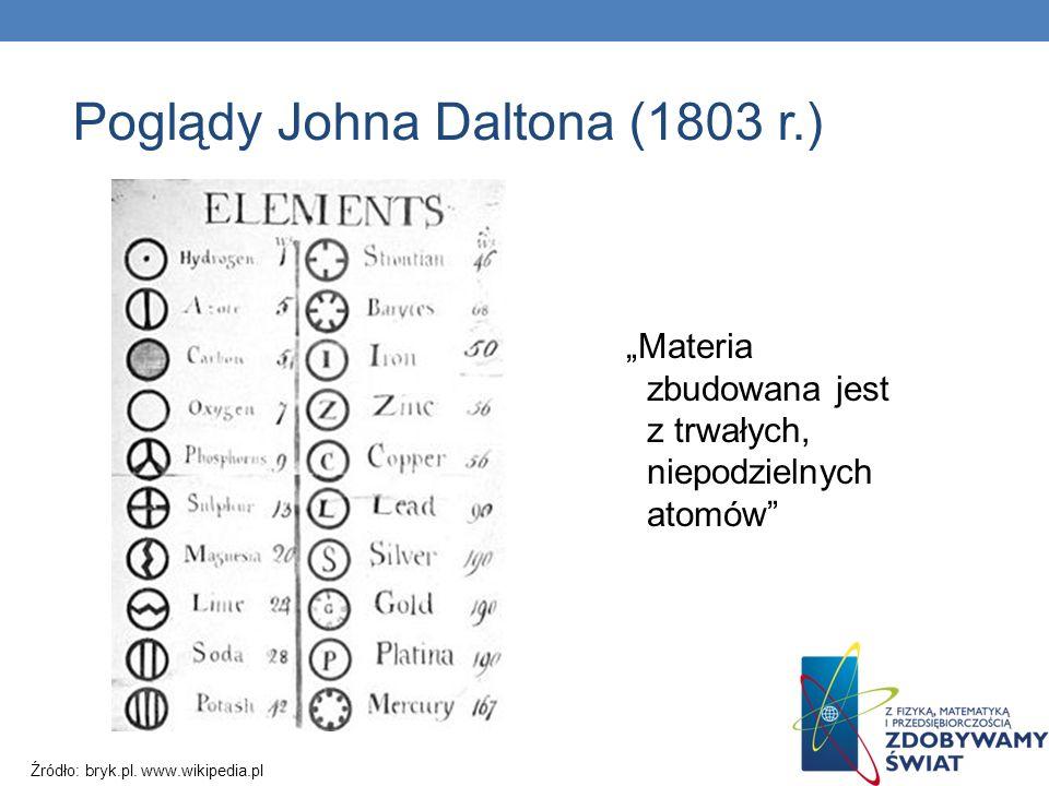 Poglądy Johna Daltona (1803 r.)